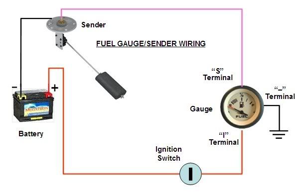 Car Fuel Gauge Wiring Diagram - Example Electrical Wiring Diagram •
